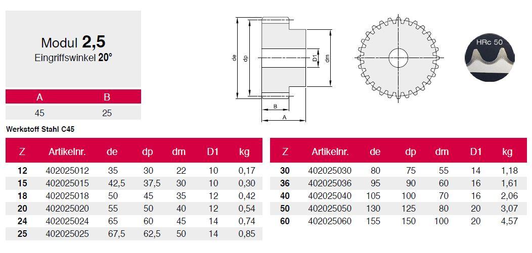 stirnzahnr der aus stahl c45 geh rtet modul 2 5 12 60 z qualit t 10 11 ebay. Black Bedroom Furniture Sets. Home Design Ideas